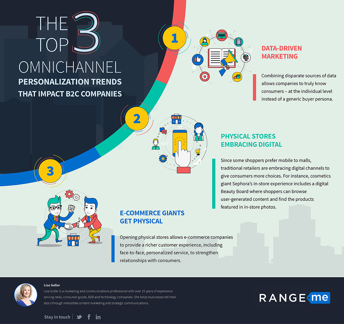 The Top 3 Omnichannel Personalization Trends